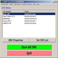 DNC Software Manufacturers