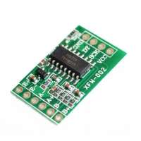 Load Cell Amplifier Manufacturers