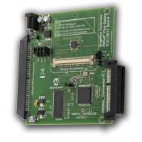 Graphics Controllers Manufacturers