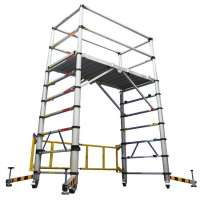 Mobile Scaffold Tower Manufacturers