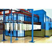 ED Coating Plants Importers