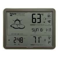 Digital Weather Meter Manufacturers