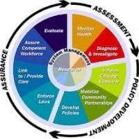 基础设施评估服务 制造商