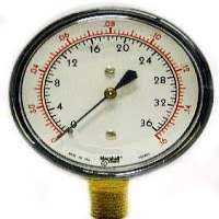 Precision Gauges Manufacturers