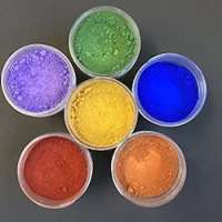 Cosmetic Colorants Manufacturers