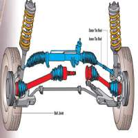 Automotive Suspension Parts Manufacturers