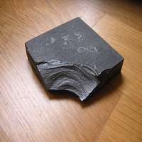 Boron Carbide Manufacturers