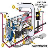 Engine Control System Manufacturers
