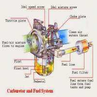 Carburetor Parts Manufacturers