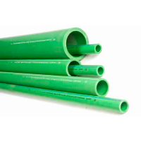 PPRC Pipe Manufacturers