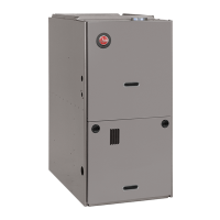 Gas Furnace Manufacturers