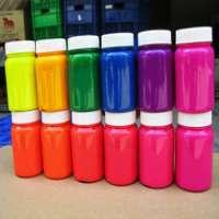 荧光颜料 制造商