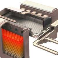 Glass Furnaces Manufacturers