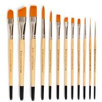 Synthetic Brush Manufacturers