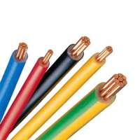 Single Core Cables Manufacturers