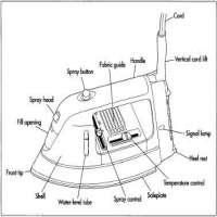 蒸汽熨斗零件 制造商