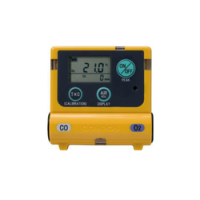 Gas Indicators Manufacturers