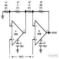 Instrumentation Amplifiers Manufacturers