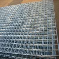 Welded Wire Mesh Panel Manufacturers