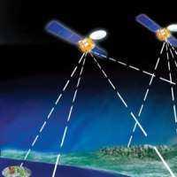 卫星跟踪系统 制造商