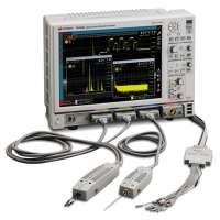 Waveform Analyzers Manufacturers