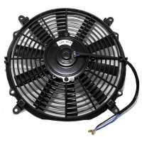 Radiator Fans Manufacturers