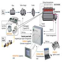 Engine Management System Manufacturers