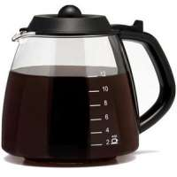 Coffee Pots Manufacturers