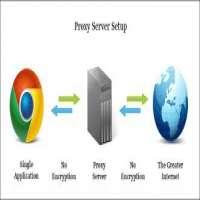 Proxy Servers Manufacturers