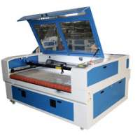 Laser Punching Machine Manufacturers