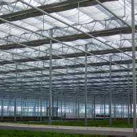 Shading Screens Manufacturers