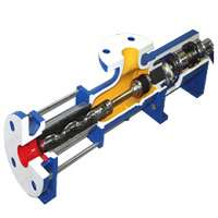 Single Screw Pumps Manufacturers