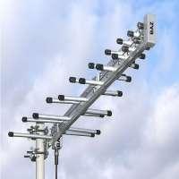 Directional Antenna Manufacturers