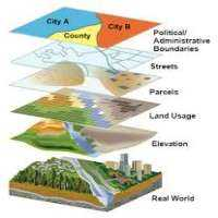 Geographic Information Systems Manufacturers