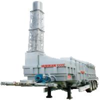 Hazardous Waste Incinerator Manufacturers