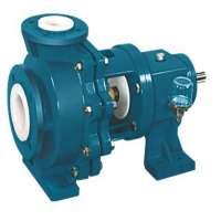 PVDF Pump Manufacturers