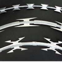 Razor Strip Manufacturers