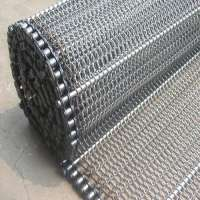 Wire Mesh Belts Manufacturers