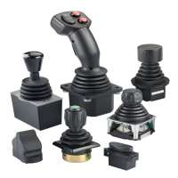 Industrial Joysticks Manufacturers