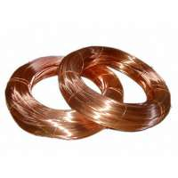 Copper Earthing Wire Manufacturers