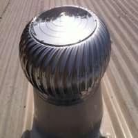 Wind Turbine Ventilators Manufacturers