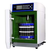 Microwave Digester Manufacturers