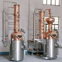 Distillation Equipment Manufacturers