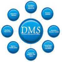 Document Management System Manufacturers