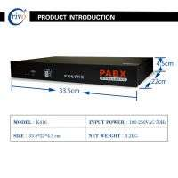 PBX电话系统