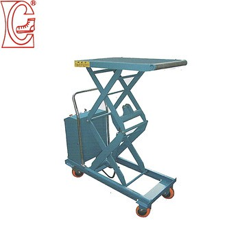Hydraulic Pressure Elevator TO Use On