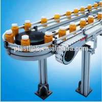 Can Conveyors